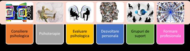 servicii-psihologice-1
